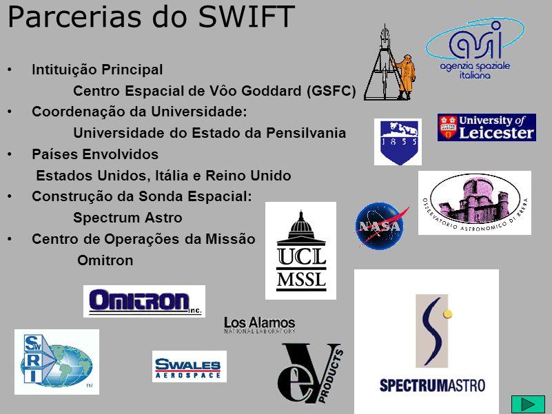 Parcerias do SWIFT Intituição Principal Centro Espacial de Vôo Goddard (GSFC) Coordenação da Universidade: Universidade do Estado da Pensilvania Países Envolvidos Estados Unidos, Itália e Reino Unido Construção da Sonda Espacial: Spectrum Astro Centro de Operações da Missão Omitron