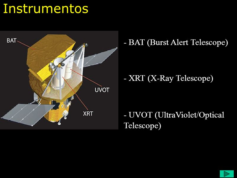 Instrumentos - BAT (Burst Alert Telescope) - XRT (X-Ray Telescope) - UVOT (UltraViolet/Optical Telescope)