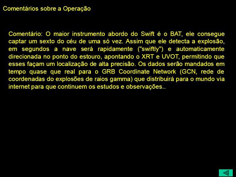 Comentários sobre a Operação Comentário: O maior instrumento abordo do Swift é o BAT, ele consegue captar um sexto do céu de uma só vez.
