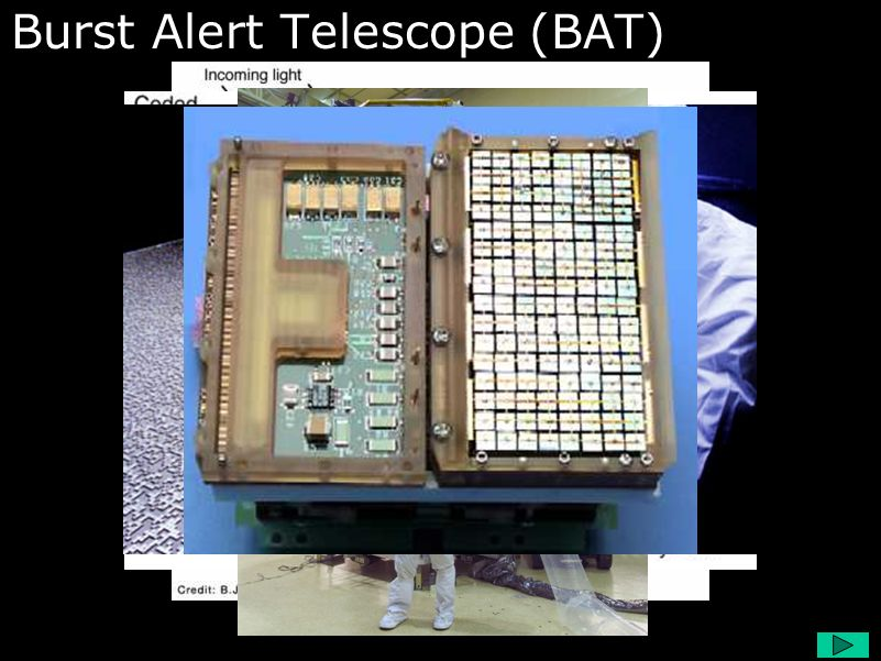 Burst Alert Telescope (BAT)
