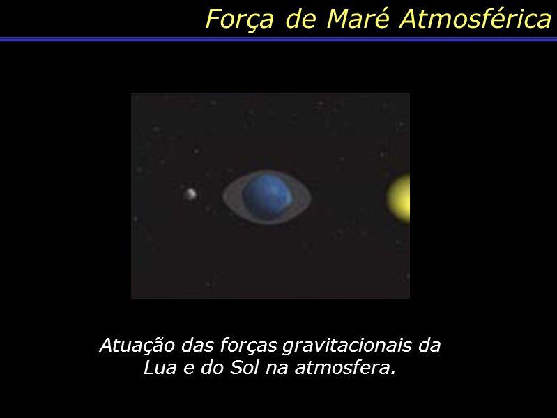 Força de Maré Atmosférica Atuação das forças gravitacionais da Lua e do Sol na atmosfera.