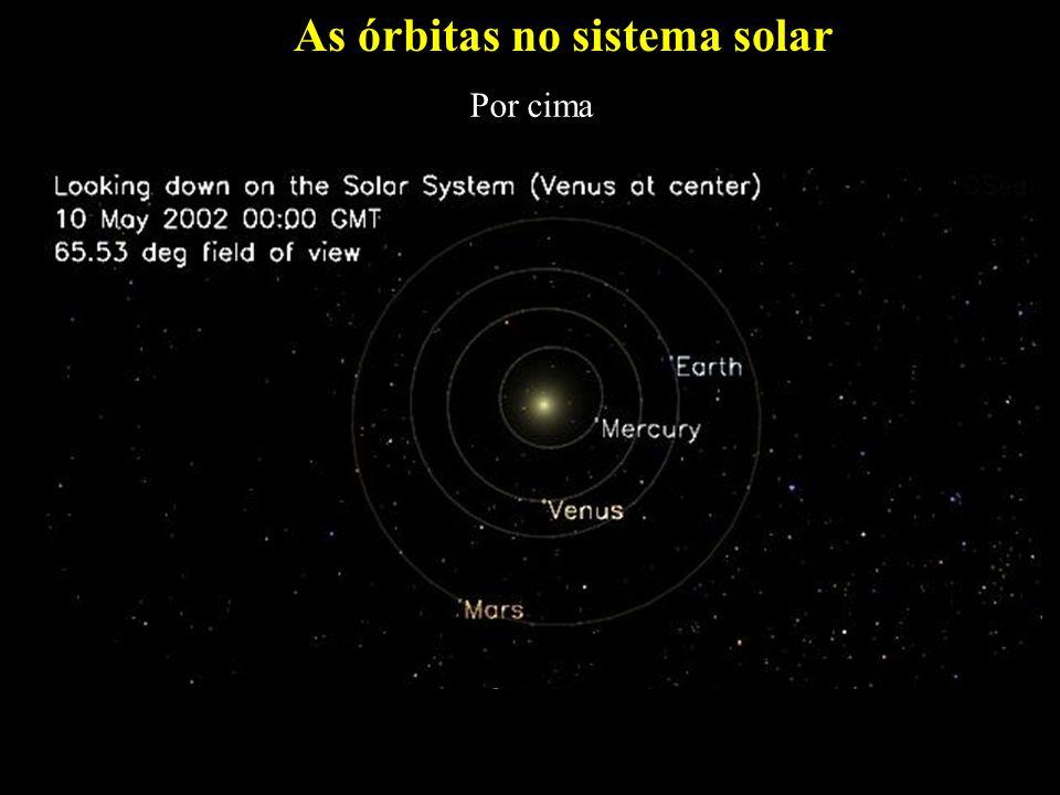 As órbitas no sistema solar Por cima
