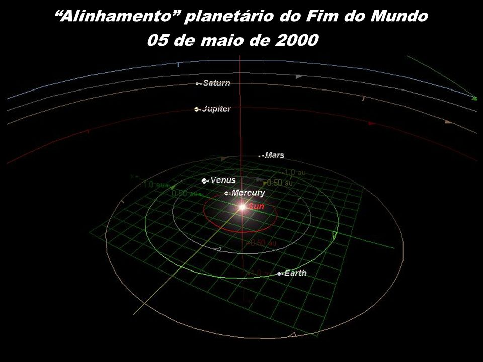 O alinhamento do fim do mundo de maio de 2000 Todo mundo esqueceu!! These planetary alignments will be, for many people, the most significant astronom