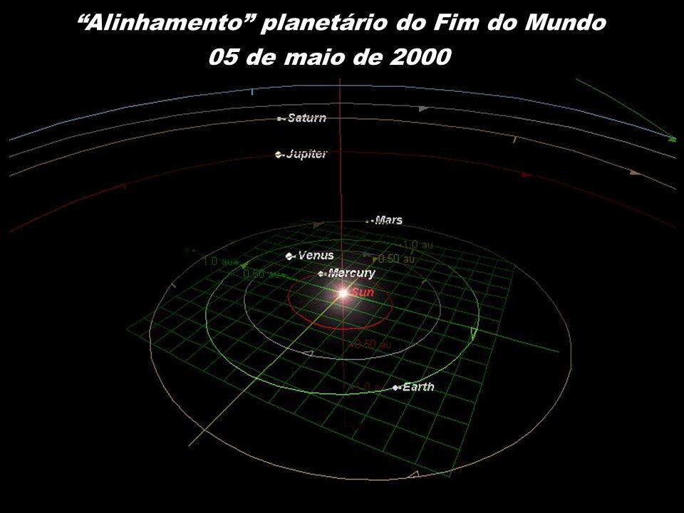 O alinhamento do fim do mundo de maio de 2000 Todo mundo esqueceu!.