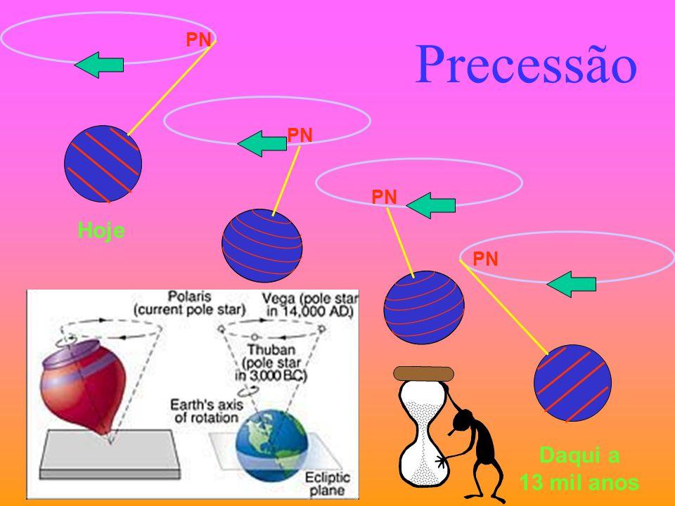 Precessão PN Hoje PN Daqui a 13 mil anos