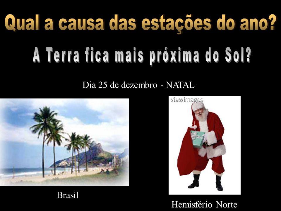 Dia 25 de dezembro - NATAL Brasil Hemisfério Norte