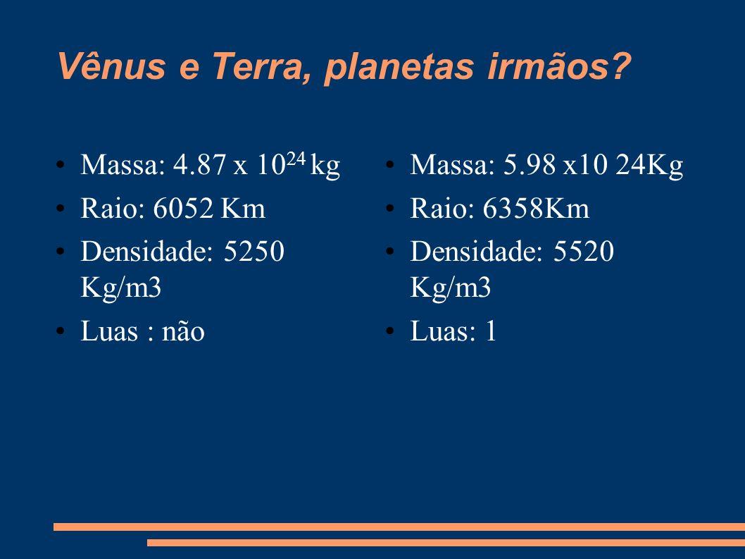 Vênus e Terra, planetas irmãos? Massa: 4.87 x 10 24 kg Raio: 6052 Km Densidade: 5250 Kg/m3 Luas : não Massa: 5.98 x10 24Kg Raio: 6358Km Densidade: 552