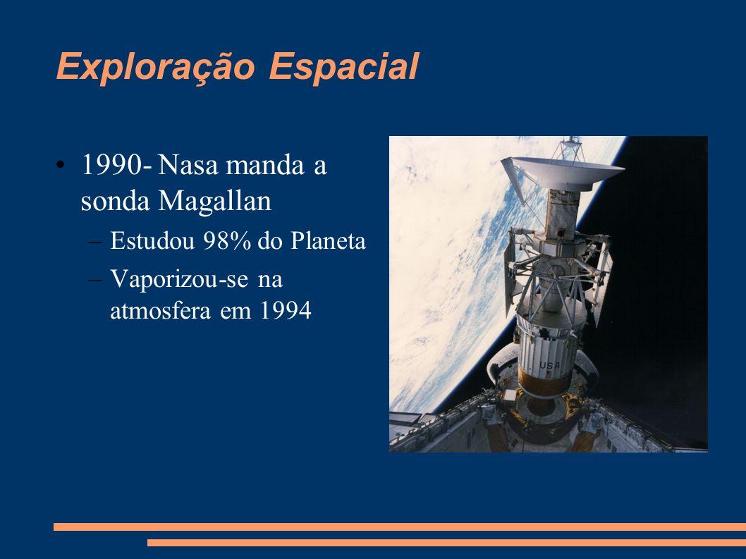 Exploração Espacial 1990- Nasa manda a sonda Magallan –Estudou 98% do Planeta –Vaporizou-se na atmosfera em 1994