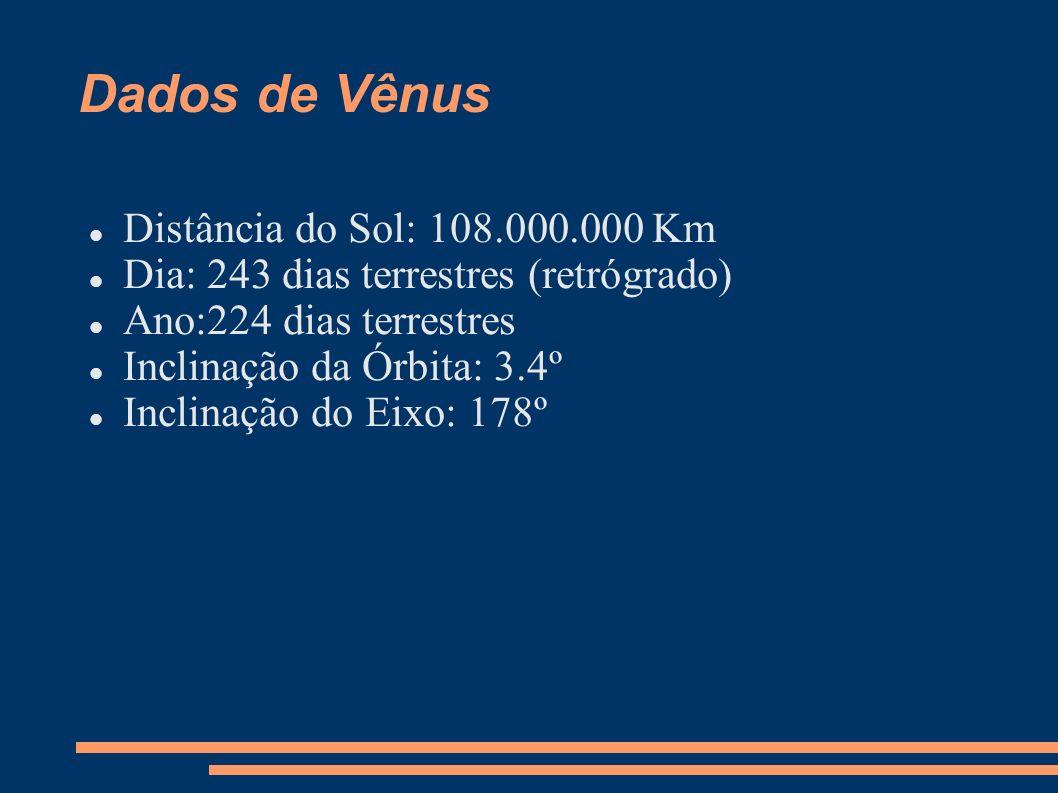 Dados de Vênus Distância do Sol: 108.000.000 Km Dia: 243 dias terrestres (retrógrado) Ano:224 dias terrestres Inclinação da Órbita: 3.4º Inclinação do