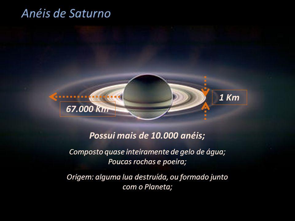Anéis de Saturno 67.000 Km Possui mais de 10.000 anéis; Composto quase inteiramente de gelo de água; Poucas rochas e poeira; 1 Km Origem: alguma lua d