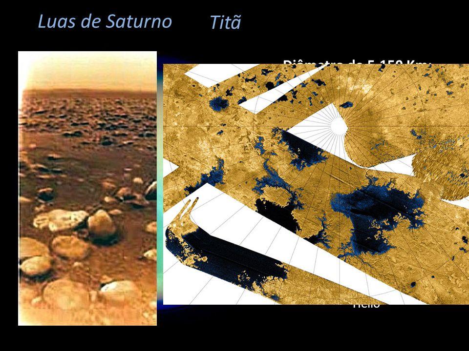 Luas de Saturno Diâmetro de 5.150 Km; 0,4 x Diâmetro da Terra; Possui Atmosfera 1,5 x pressão na Terra Composta por diversos elementos: 98,4% Nitrogên