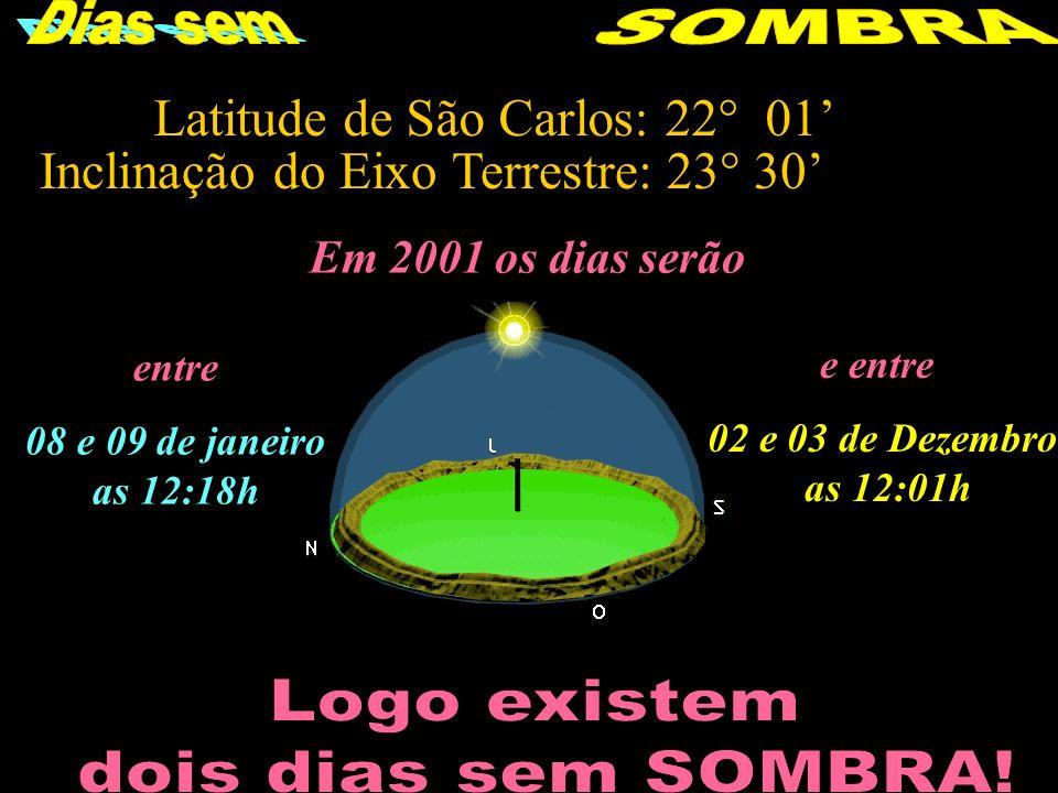 Latitude de São Carlos: 22° 01 Inclinação do Eixo Terrestre: 23° 30 Em 2001 os dias serão entre 08 e 09 de janeiro as 12:18h e entre 02 e 03 de Dezembro as 12:01h