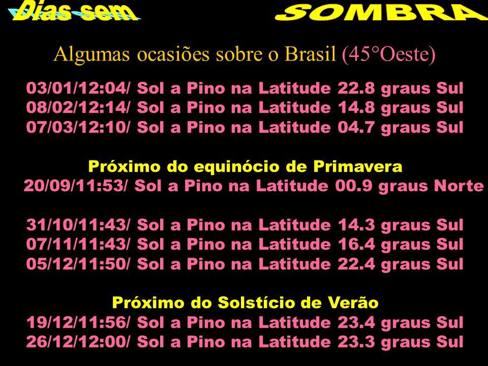 03/01/12:04/ Sol a Pino na Latitude 22.8 graus Sul 08/02/12:14/ Sol a Pino na Latitude 14.8 graus Sul 07/03/12:10/ Sol a Pino na Latitude 04.7 graus Sul Próximo do equinócio de Primavera 20/09/11:53/ Sol a Pino na Latitude 00.9 graus Norte 31/10/11:43/ Sol a Pino na Latitude 14.3 graus Sul 07/11/11:43/ Sol a Pino na Latitude 16.4 graus Sul 05/12/11:50/ Sol a Pino na Latitude 22.4 graus Sul Próximo do Solstício de Verão 19/12/11:56/ Sol a Pino na Latitude 23.4 graus Sul 26/12/12:00/ Sol a Pino na Latitude 23.3 graus Sul Algumas ocasiões sobre o Brasil (45°Oeste)