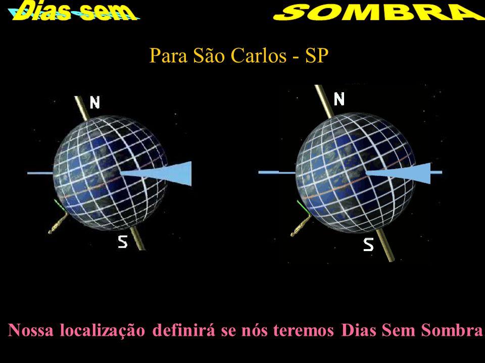 Para São Carlos - SP Nossa localização definirá se nós teremos Dias Sem Sombra
