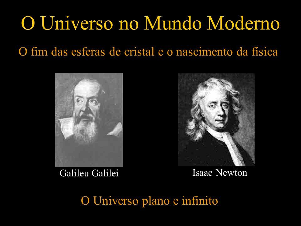 O Universo no Mundo Moderno O fim das esferas de cristal e o nascimento da física O Universo plano e infinito Galileu Galilei Isaac Newton