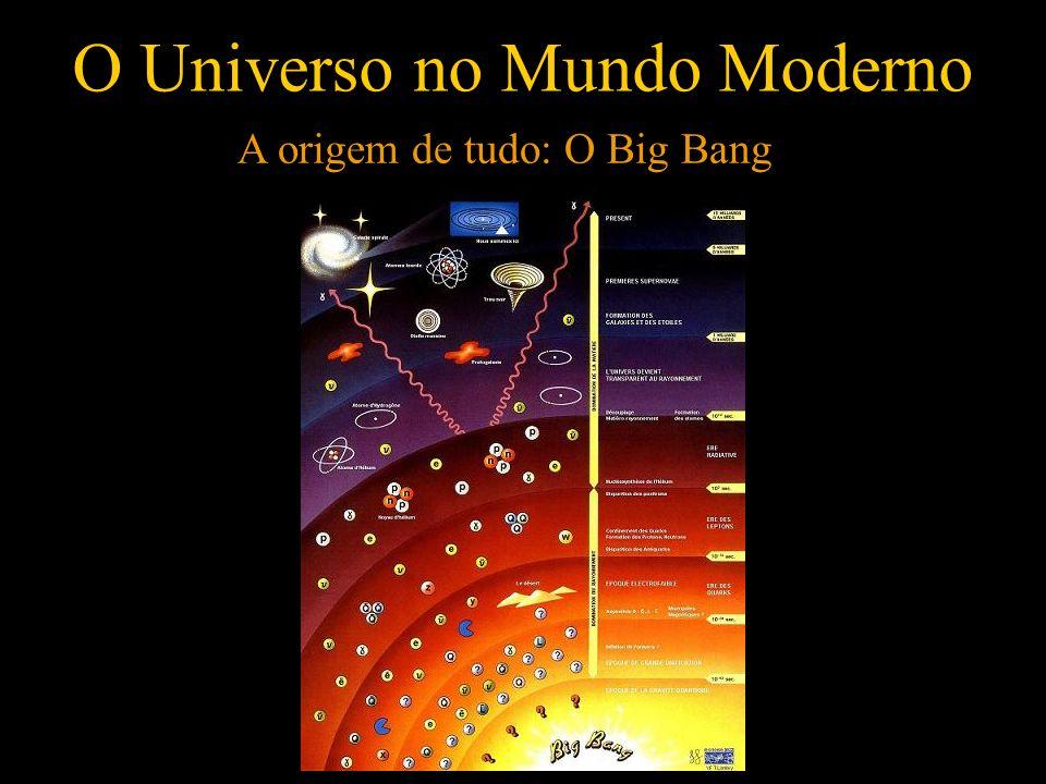 O Universo no Mundo Moderno A origem de tudo: O Big Bang