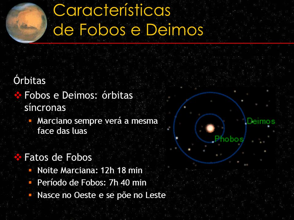 Características de Fobos e Deimos Órbitas Fobos e Deimos: órbitas síncronas Marciano sempre verá a mesma face das luas Fatos de Fobos Noite Marciana: