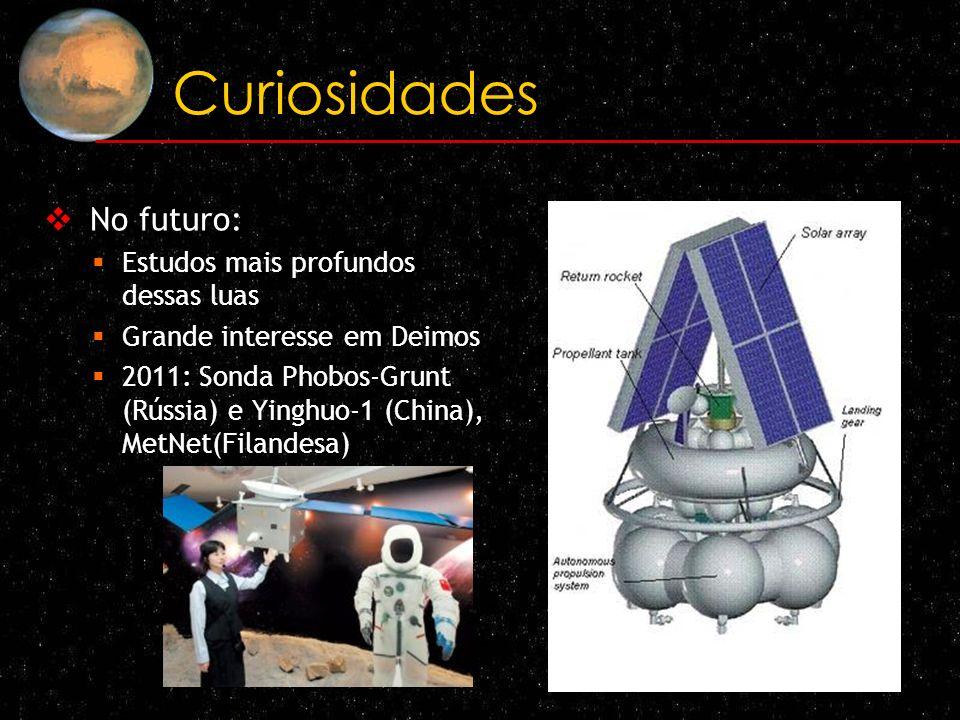 Curiosidades No futuro: Estudos mais profundos dessas luas Grande interesse em Deimos 2011: Sonda Phobos-Grunt (Rússia) e Yinghuo-1 (China), MetNet(Fi
