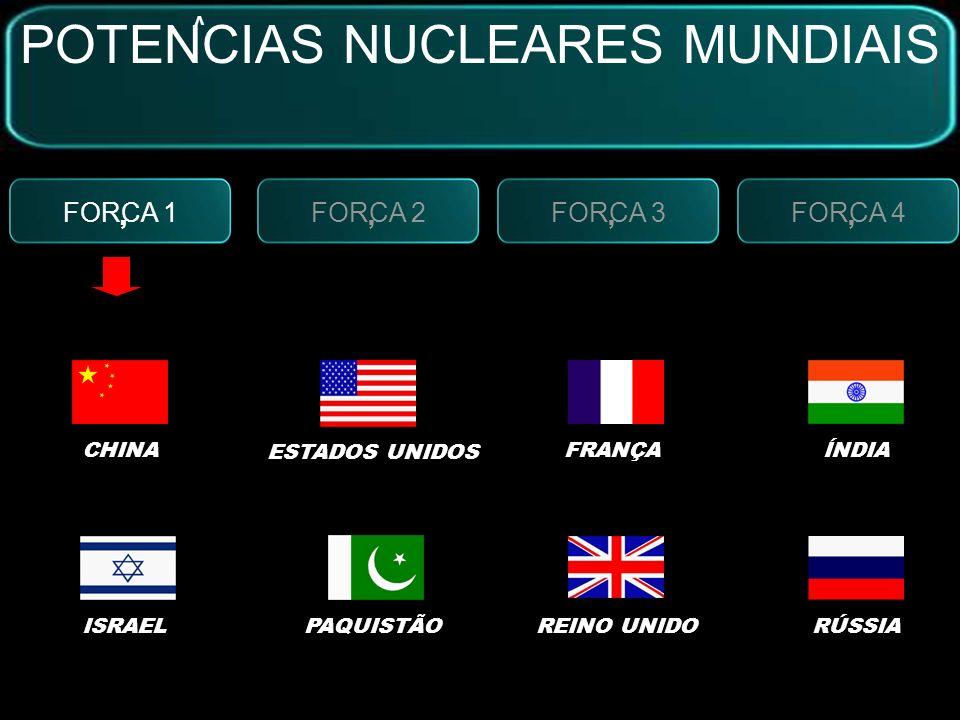 FORCA 2, FORCA 3, FORCA 4, FORCA 1, SISTEMAS BÉLICOS:MÍSSEIS NUCLEARES ARMAS BIOLÓGICAS ARMAS QUÍMICAS POTENCIAS NUCLEARES MUNDIAIS V