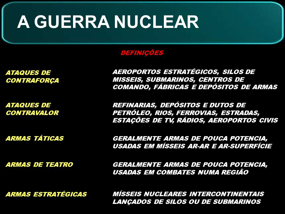 A GUERRA NUCLEAR SISTEMAS DE ATAQUE MÍSSEIS NUCLEARES DE UMA OGIVA MINUTEMAN III
