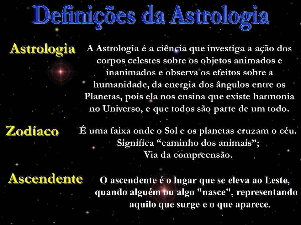 O Sol caminha no céu; O zodíaco; Portanto...