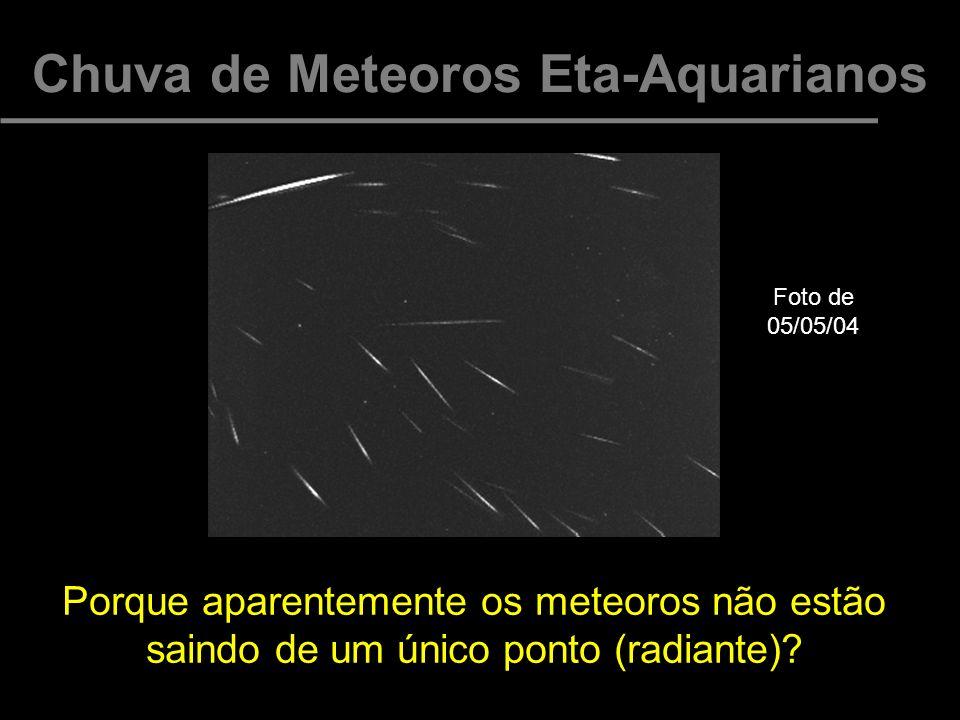 Chuva de Meteoros Eta-Aquarianos Foto de 05/05/04 Porque aparentemente os meteoros não estão saindo de um único ponto (radiante)?