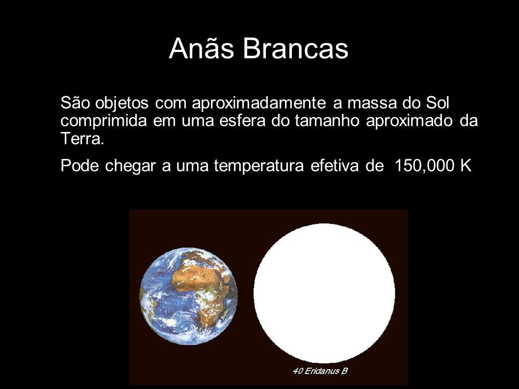 Anãs Brancas São objetos com aproximadamente a massa do Sol comprimida em uma esfera do tamanho aproximado da Terra. Pode chegar a uma temperatura efe