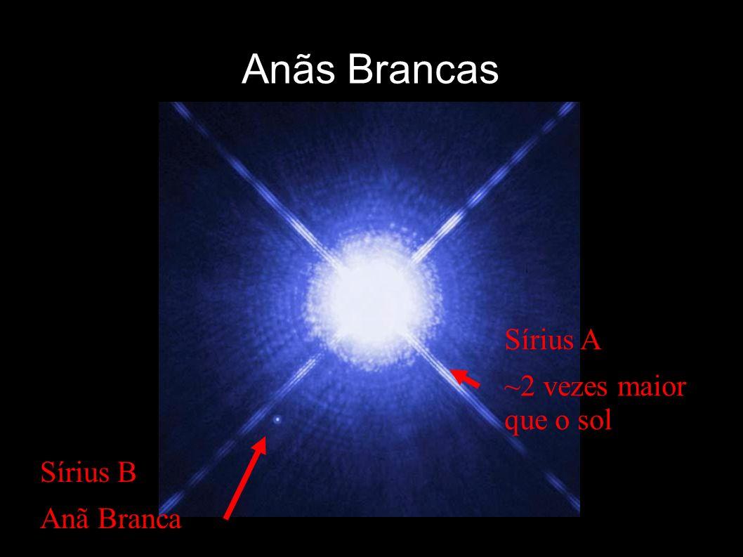 Anãs Brancas Sírius B Anã Branca Sírius A ~2 vezes maior que o sol