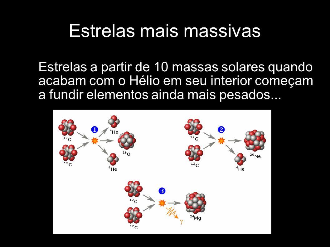 Estrelas mais massivas Estrelas a partir de 10 massas solares quando acabam com o Hélio em seu interior começam a fundir elementos ainda mais pesados.
