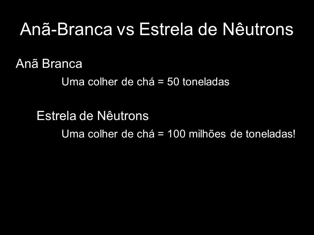 Anã-Branca vs Estrela de Nêutrons Anã Branca – Uma colher de chá = 50 toneladas Estrela de Nêutrons – Uma colher de chá = 100 milhões de toneladas!