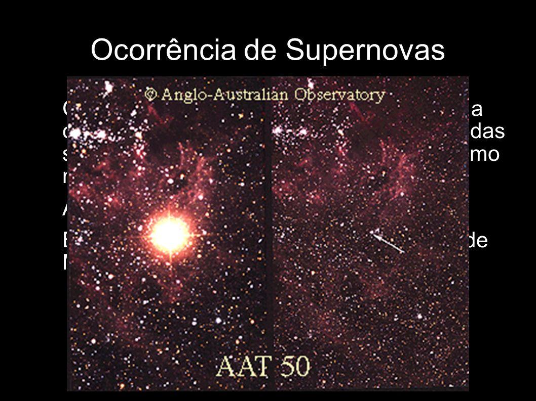 Ocorrência de Supernovas Ocorre aproximadamente uma Supernova a cada século na nossa galáxia, mas nem todas são visíveis, há relatos de apenas 3 no úl