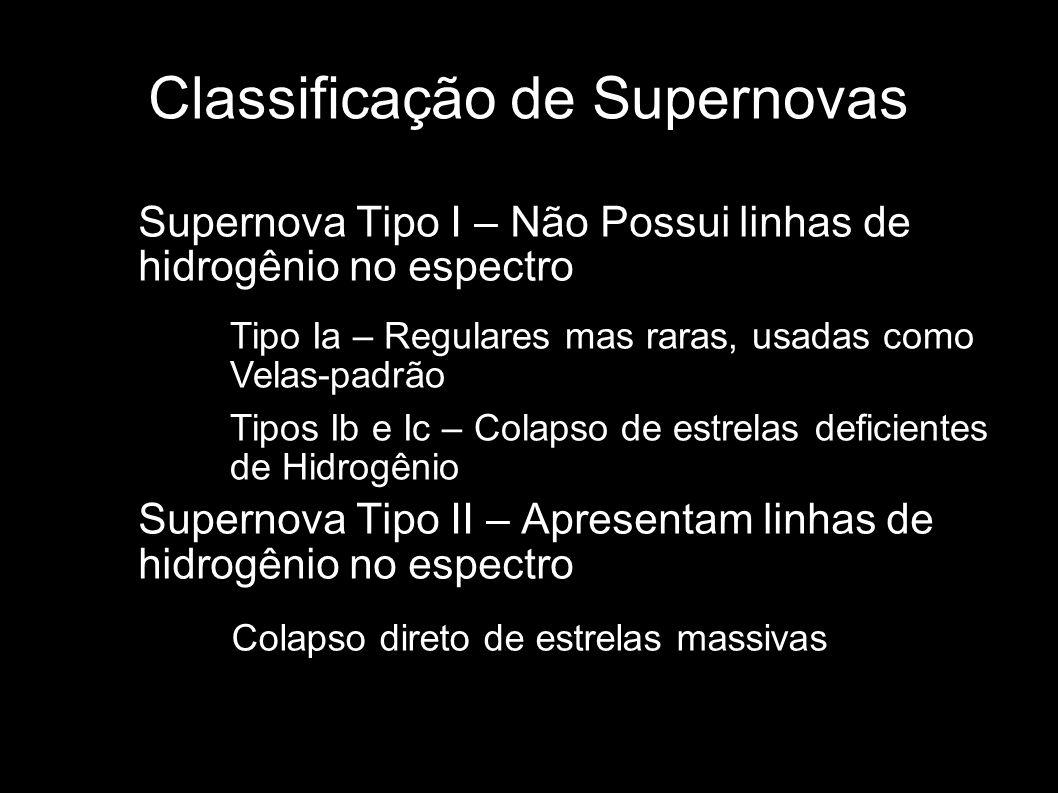 Supernova Tipo I – Não Possui linhas de hidrogênio no espectro Supernova Tipo II – Apresentam linhas de hidrogênio no espectro Classificação de Supern