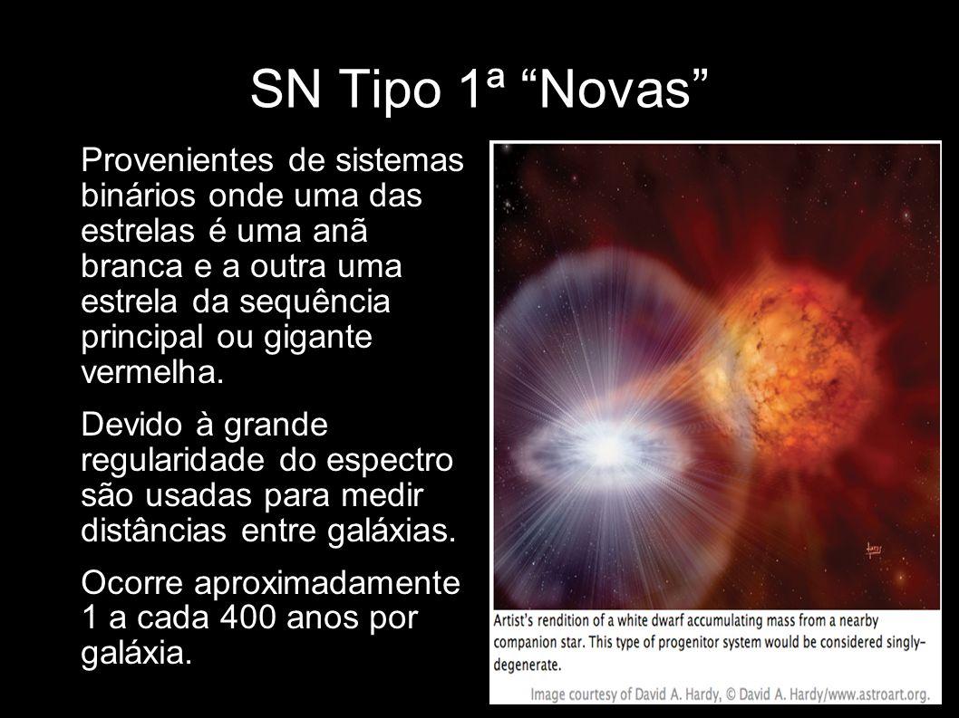 SN Tipo 1ª Novas Provenientes de sistemas binários onde uma das estrelas é uma anã branca e a outra uma estrela da sequência principal ou gigante verm