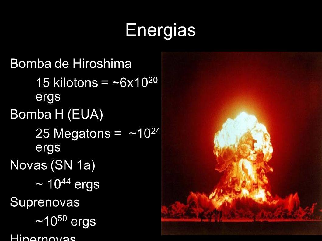 Energias Bomba de Hiroshima – 15 kilotons = ~6x10 20 ergs Bomba H (EUA) – 25 Megatons = ~10 24 ergs Novas (SN 1a) – ~ 10 44 ergs Suprenovas – ~10 50 e