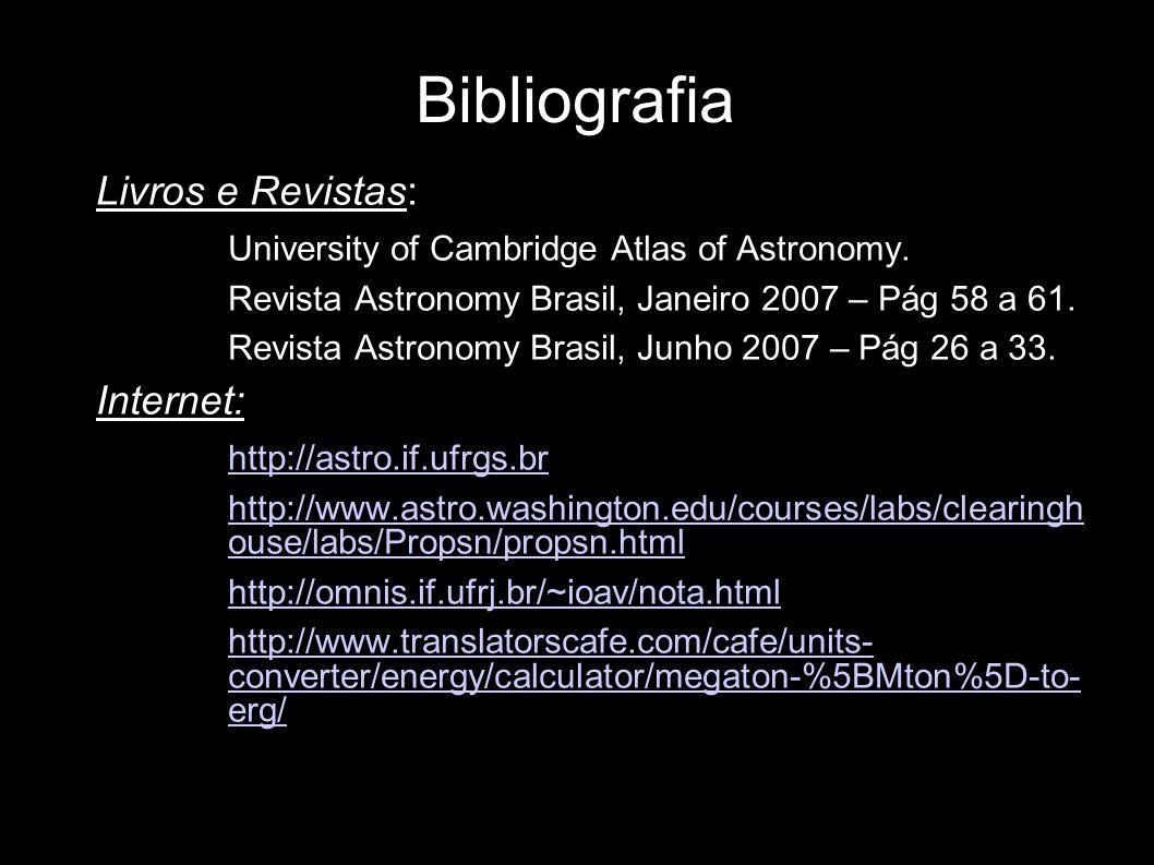 Bibliografia Livros e Revistas: – University of Cambridge Atlas of Astronomy. – Revista Astronomy Brasil, Janeiro 2007 – Pág 58 a 61. – Revista Astron