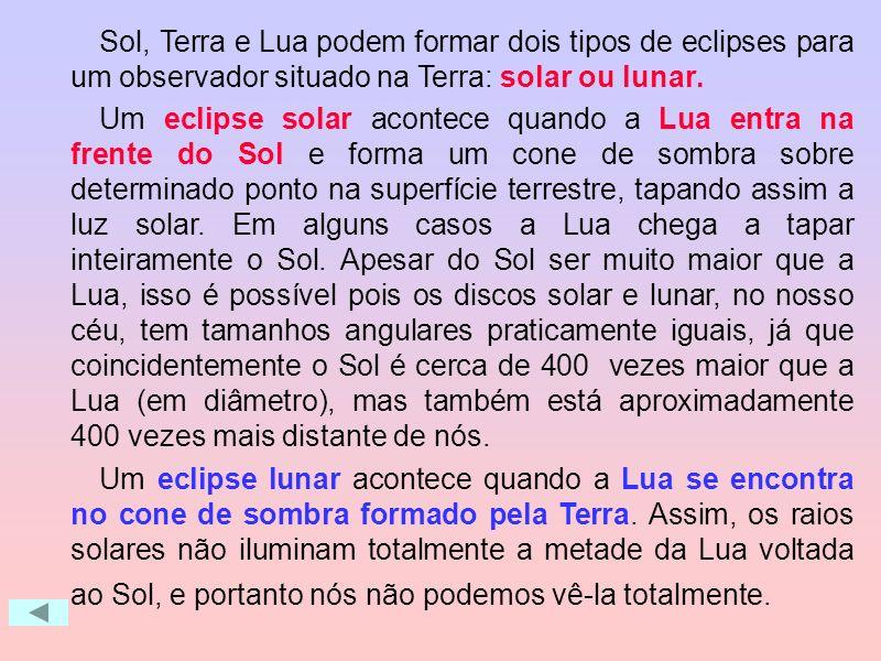 Eclipse é o fenômeno em que um astro deixa de ser visível, totalmente ou em parte, pela interposição de outro astro entre ele e o observador, ou porque, não tendo luz própria, deixa de ser iluminado ao colocar-se no cone de sombra de outro astro.