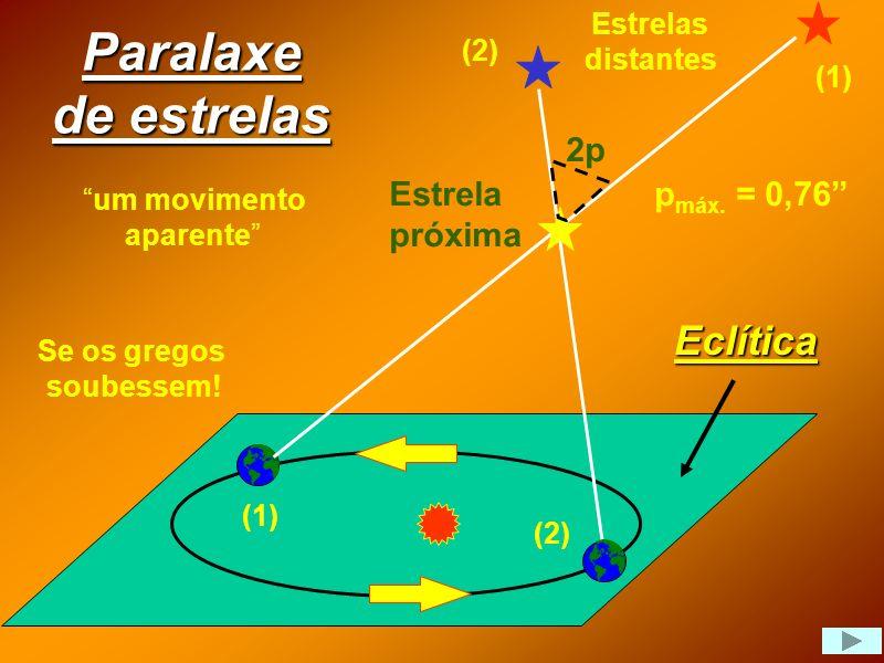 Movimento de Revolução Sol A Terra completa uma volta em torno do Sol em um ano s Terra