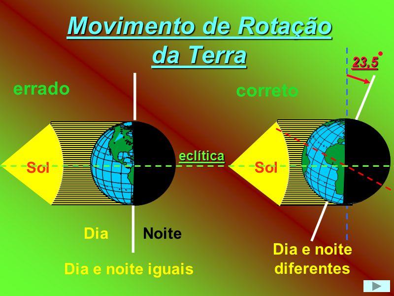 Paralaxe de estrelas Estrela próxima 2p p máx. = 0,76 (1) (2) (1) (2) um movimento aparente Eclítica Se os gregos soubessem! Estrelas distantes
