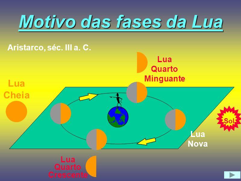 NovaCheiaCrescenteMinguante Crescente Minguante Lunação 29,530589 dias ~ 29 d 12 h 44 m 03 s Mês Lunar : 29 ou 30 dias Nova Quarto Crescente Quarto Mi