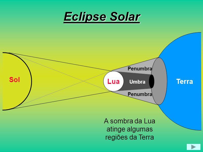 Tipos de Eclipses Sol TerraLua Eclipse Lunar Eclipse Solar Cone de sombra projetado pela Lua Cone de sombra projetado pela Terra