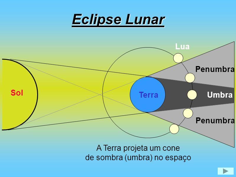 Eclipse Solar Sol Umbra Penumbra TerraLua A sombra da Lua atinge algumas regiões da Terra