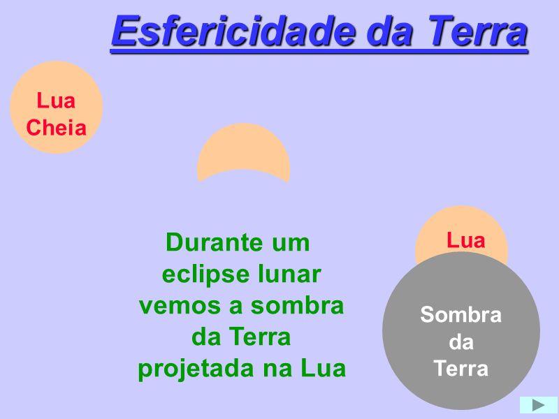 Eclipses Período de Saros Período de Saros, 18 anos, 11 dias + 1/3 dia, para um mesmo tipo de eclípse se repetir, mas não no mesmo lugar da Terra. Ent