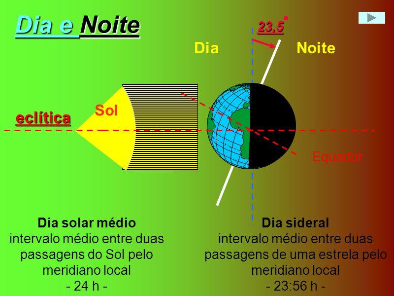 Períodos importantes Dia Período fundamental Semana Origem astrológica Mês Ligado às fases da Lua Ano Ligado às estações do ano Os fenômenos envolvendo Sol - Terra - Lua, bem como os planetas conhecidos na antiguidade, Mecúrio, Vênus, Marte, Júpiter e Saturno, definem os seguintes períodos importantes:
