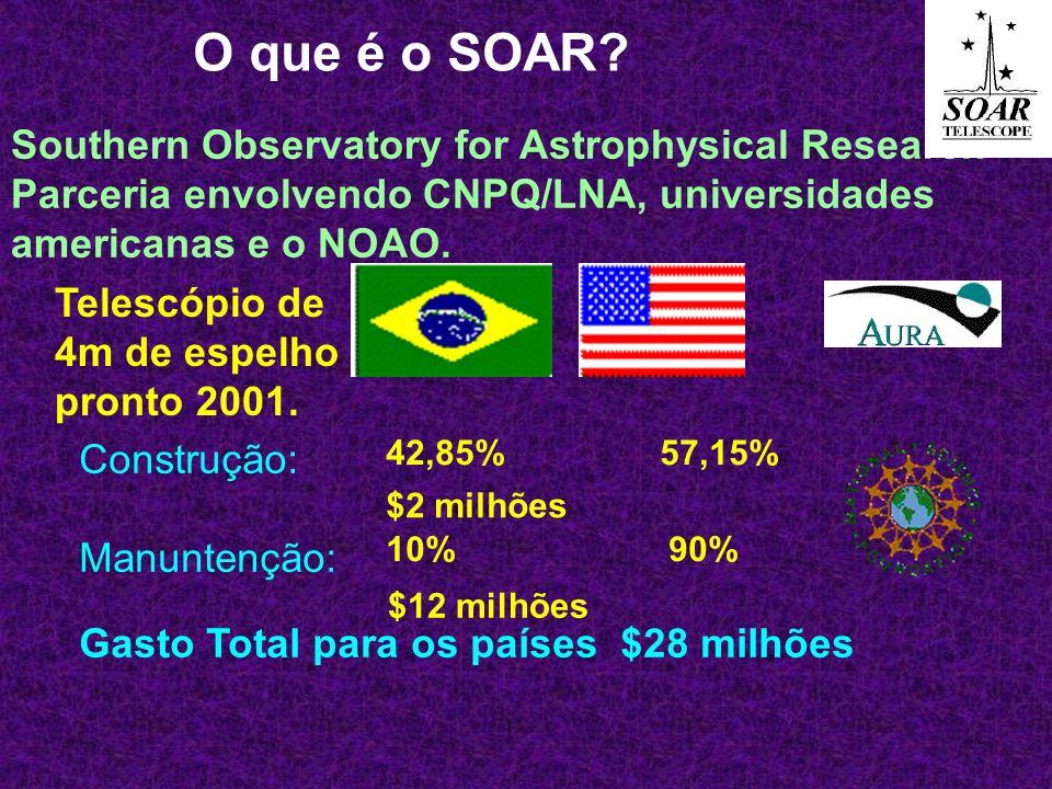 Onde se localiza o telescópio.
