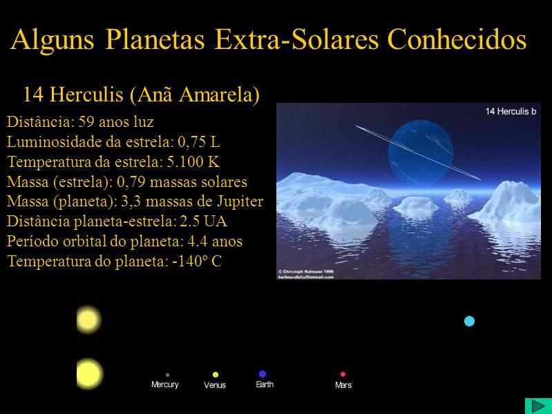Alguns Planetas Extra-Solares Conhecidos Distância: 59 anos luz Luminosidade da estrela: 0,75 L Temperatura da estrela: 5.100 K Massa (estrela): 0,79 massas solares Massa (planeta): 3,3 massas de Jupiter Distância planeta-estrela: 2.5 UA Período orbital do planeta: 4.4 anos Temperatura do planeta: -140º C 14 Herculis (Anã Amarela)