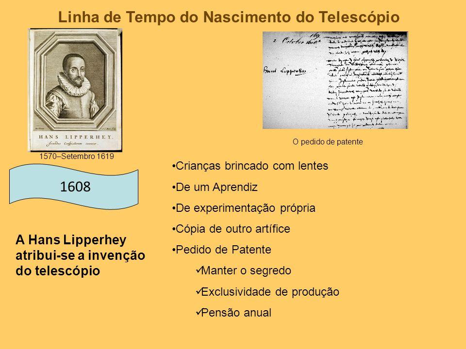 Linha de Tempo do Nascimento do Telescópio 1608 A Hans Lipperhey atribui-se a invenção do telescópio 1570–Setembro 1619 Crianças brincado com lentes D