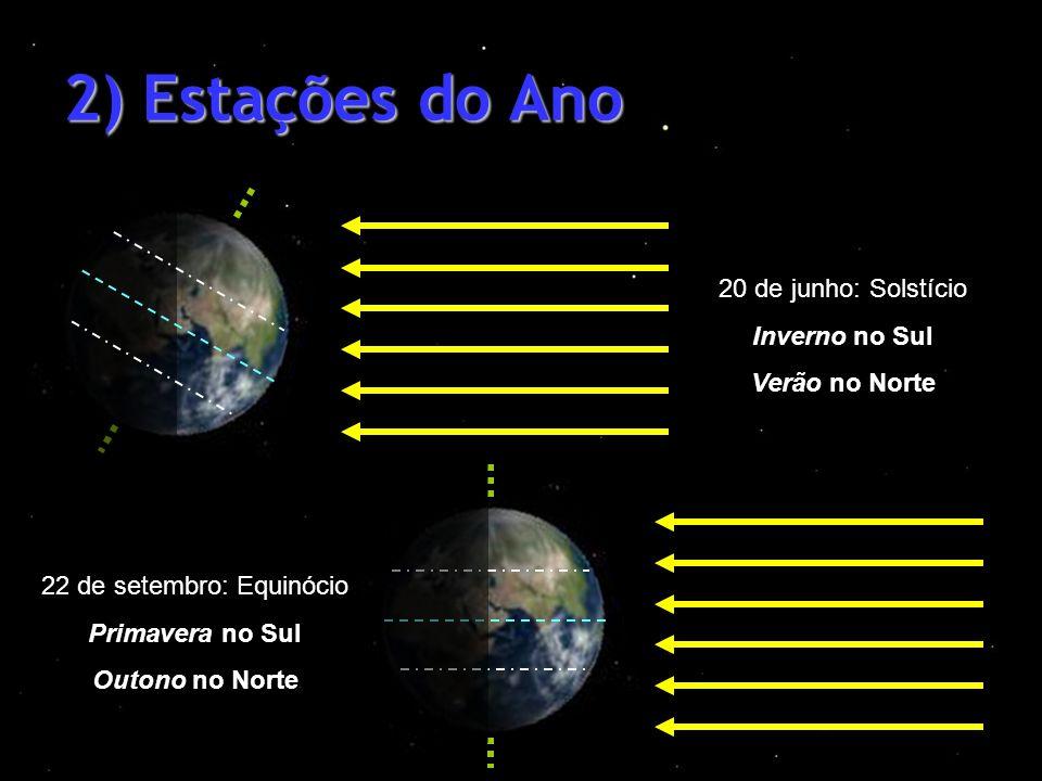 2) Estações do Ano 20 de junho: Solstício Inverno no Sul Verão no Norte 22 de setembro: Equinócio Primavera no Sul Outono no Norte