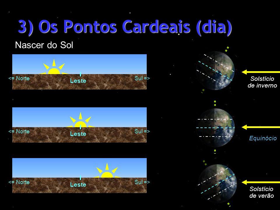 3) Os Pontos Cardeais (dia) Leste Solstício de verão Equinócio Solstício de inverno Nascer do Sol <= NorteSul => <= NorteSul => <= NorteSul =>