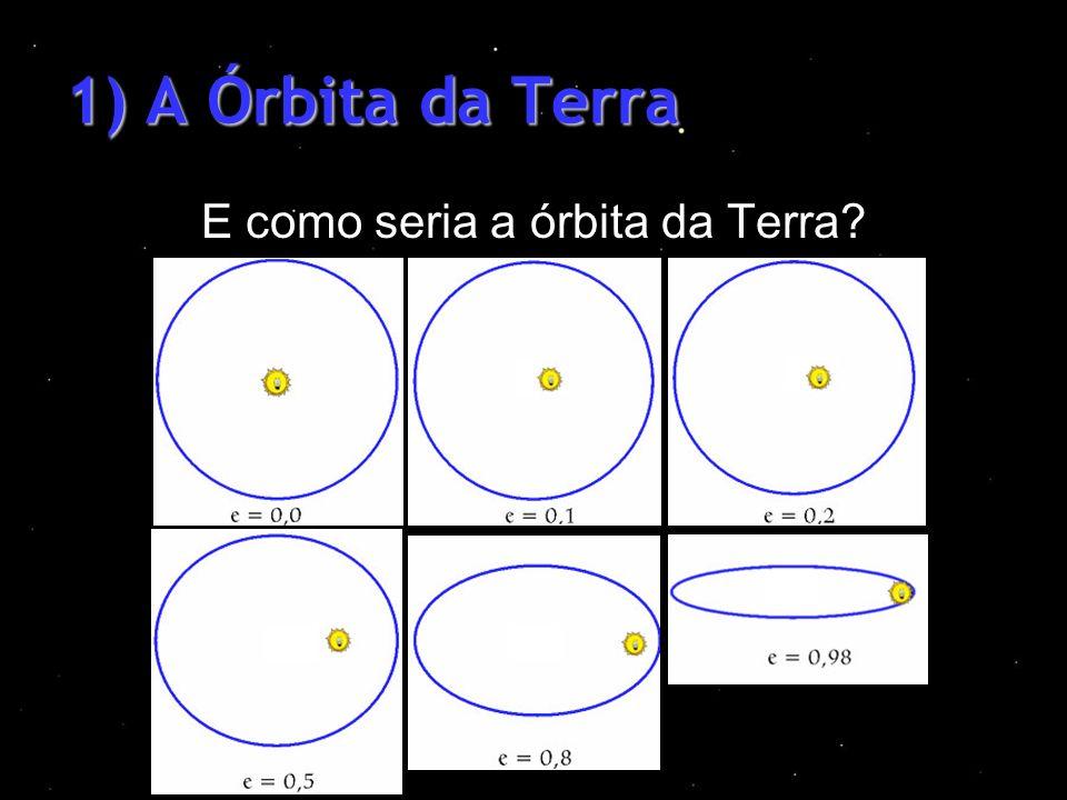 1) A Órbita da Terra E como seria a órbita da Terra?