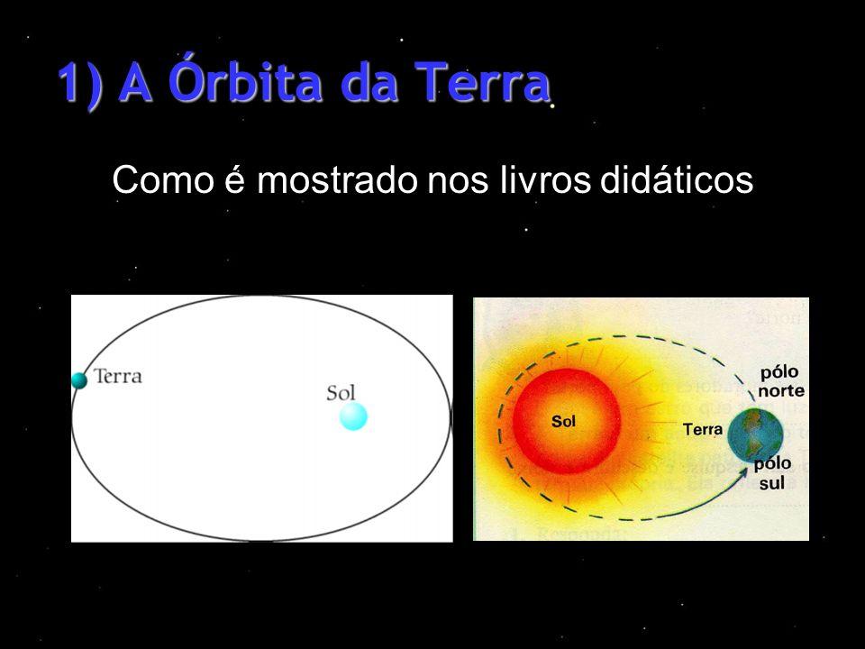 1) A Órbita da Terra Como é mostrado nos livros didáticos